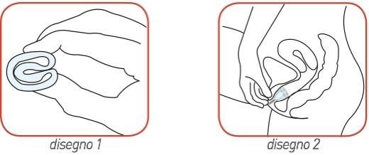 come si mette la coppetta mestruale