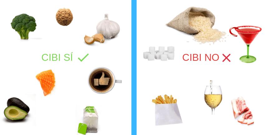 dieta consigliata per il fegato grasso cibi sì cibi no tabella